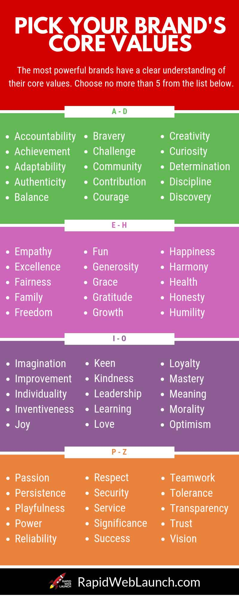 brand building core values infographic 1